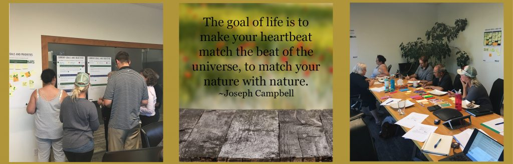 board of neat participating in strategic planning and nature quote